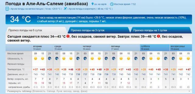 погода на две недели биробиджан все