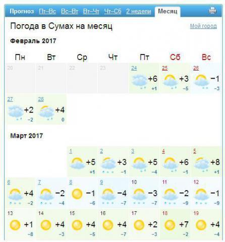 также учитывать, погода минск на апрель 2016 термобельё: покататься
