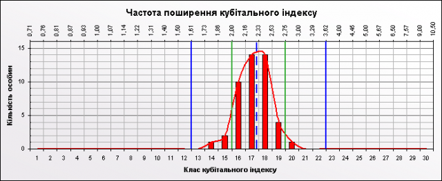 chart_ci.thumb.png.9d82eb826ef6422d44b5d0b7f7a36835.png