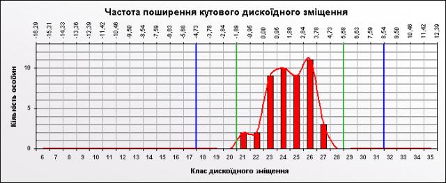 chart_dsa.thumb.png.b6fbb66797a4a2b09b65af76956e780e.png