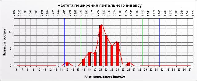 chart_hi.thumb.png.6079fb44ff426176841de2850f30b16b.png
