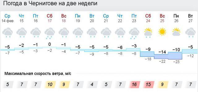 Погода1.jpg