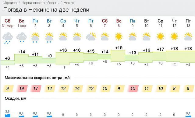 Погода 7.jpg