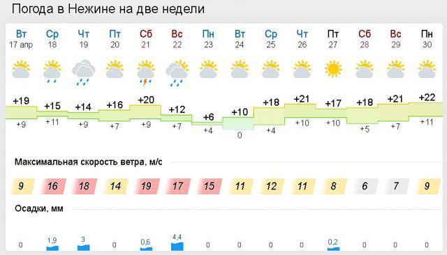 Погода 1.jpg