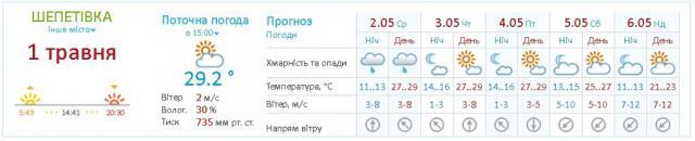 Погода шеп.jpg