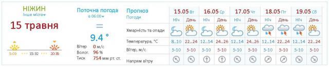 Погода 5.jpg