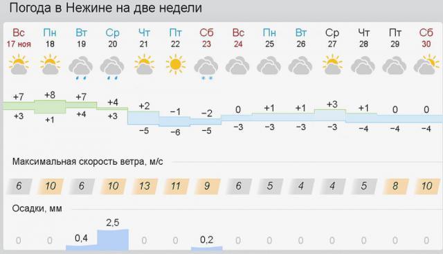 Погода 6.jpg