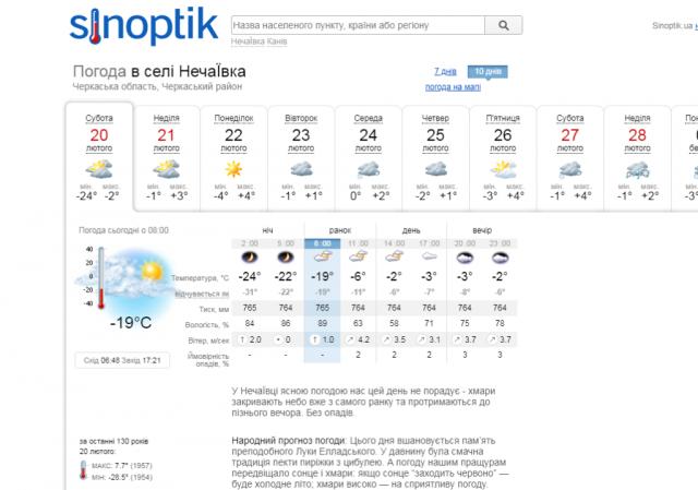 Opera Знімок_2021-02-20_085628_ua.sinoptik.ua.png