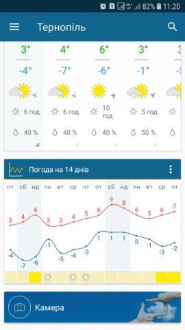 Screenshot_20210319-112030_Weather&Radar.jpg