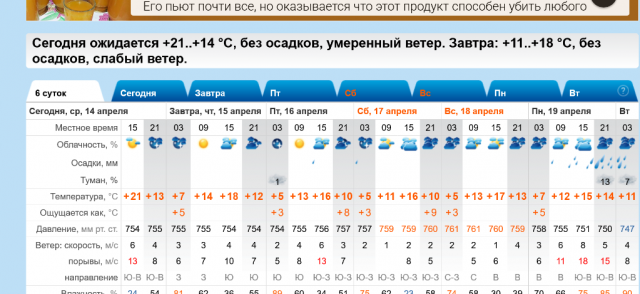 Screenshot_2021-04-14 Погода в Беловодске - РП5.png
